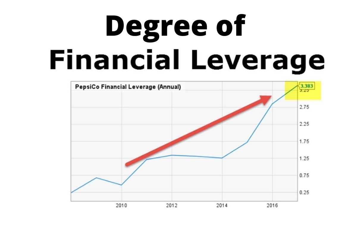 Degree-of-Financial-Leverage
